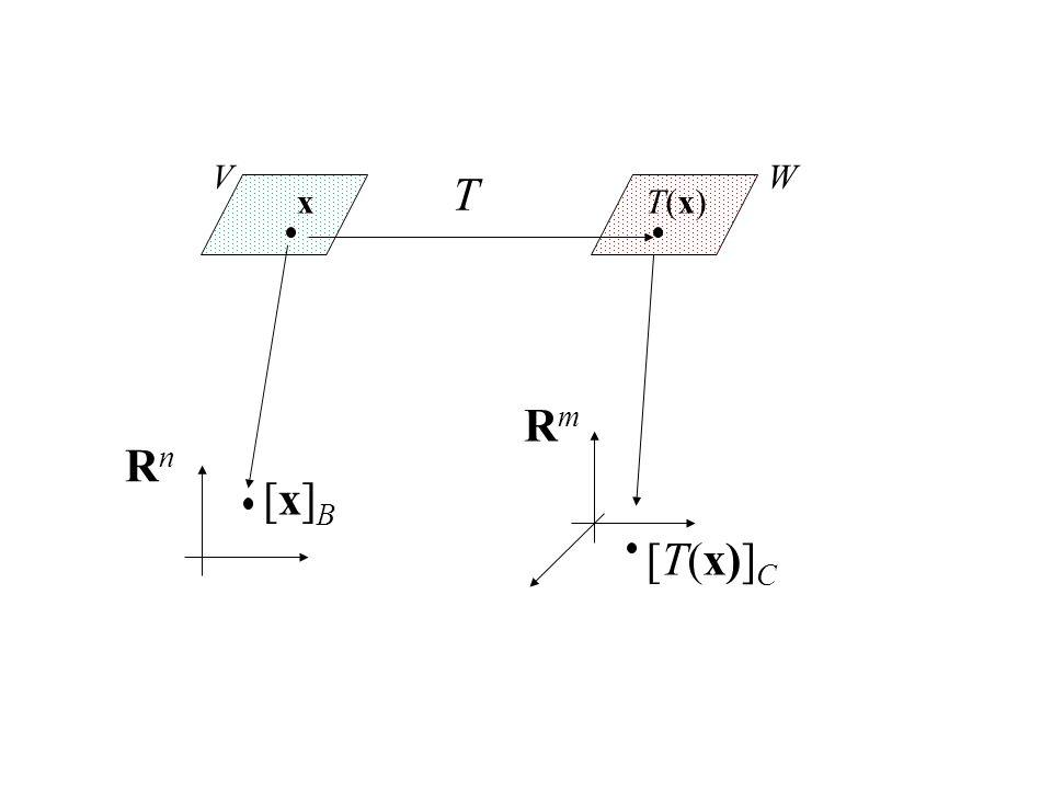 V W T x T(x) Rm [x]B Rn [T(x)]C
